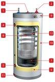 ACV boiler